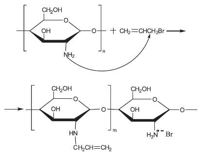 Анализ спектра протонного